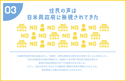住民の声は日米両政府に無視されてきた