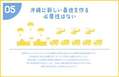 沖縄に新しい基地を作る必要性はない